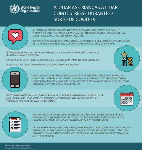 Covid-19 – Ajudar as crianças a lidar com o stresse